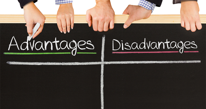 Advantages and Disadvantages of Fixed Rate Mortgage